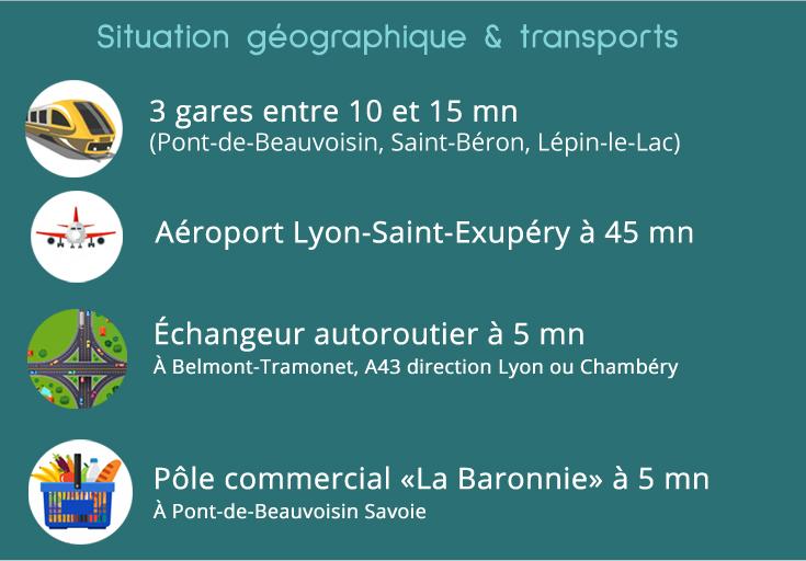 situation géographique et transports - Accueil